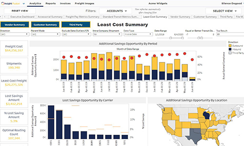 Least cost summary and other downstream reporting coming through your TMS helps measure compliance to routing rules set in place.]