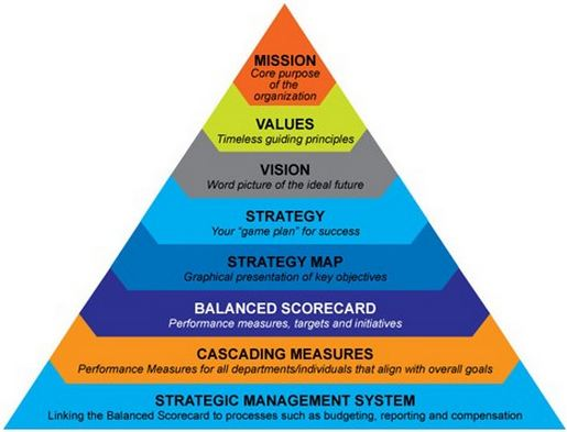 7 steps to measure supplier performance University 7 steps to:  oct 2018 16:51:00 gmt seven steps for finding, assessing, and mitigating risks  - seven steps to measure supplier performance by sherry gordon 20 i august 2005 i wwwasqorg very organization knows it should be assessing supplier performance fri, 19 oct 2018 12:12:00 gmt supply chain management seven steps to.