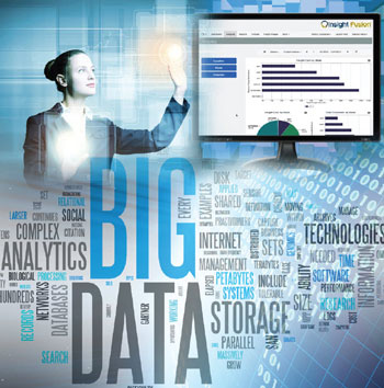 Insight Fusion: Big Data