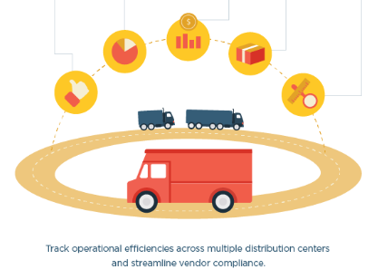 Parcel Program Powers Customer Satisfaction
